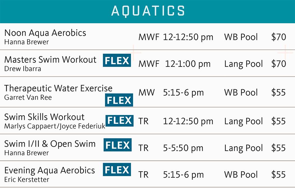 fsf schedule spring 2019 aquatics