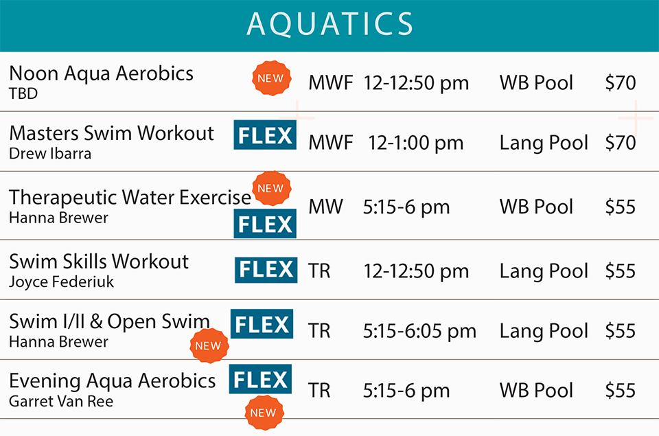 fsf schedule summer 2019 aquatics