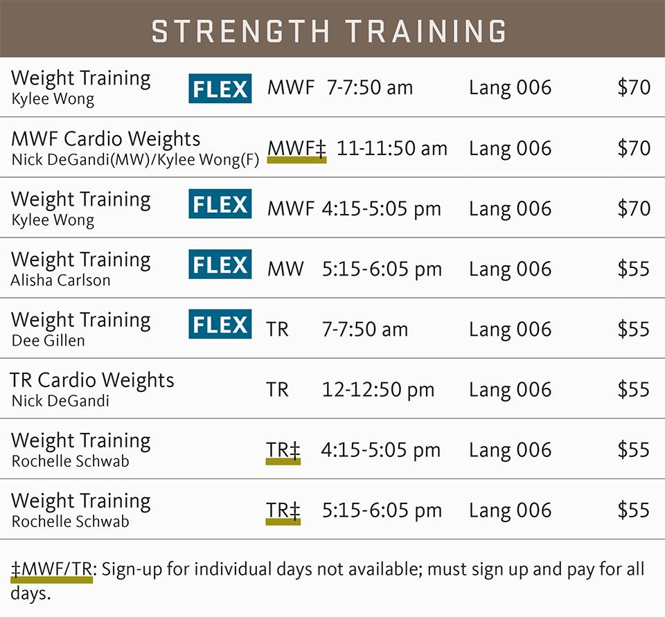 fsf schedule spring 2019 strength training