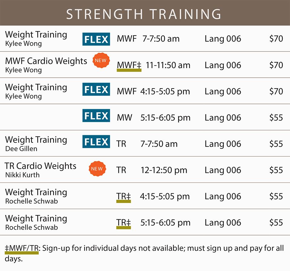fsf schedule summer 2019 strength training
