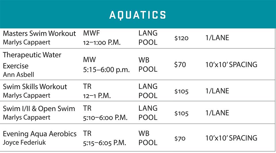 fsf schedule winter 2020 aquatics